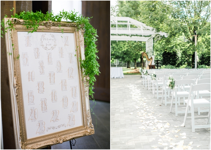 Elegant European Inspired Wedding decor Foxhall Resort